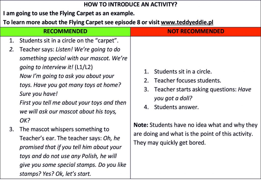 how to introduce activity