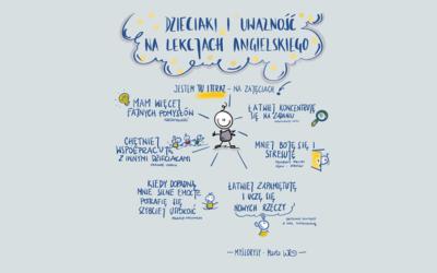Mindfulness na lekcji języka angielskiego